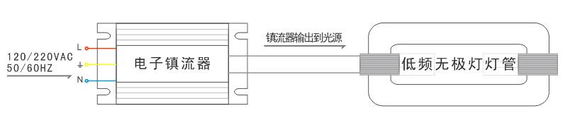 交流电源低频无极灯接线图